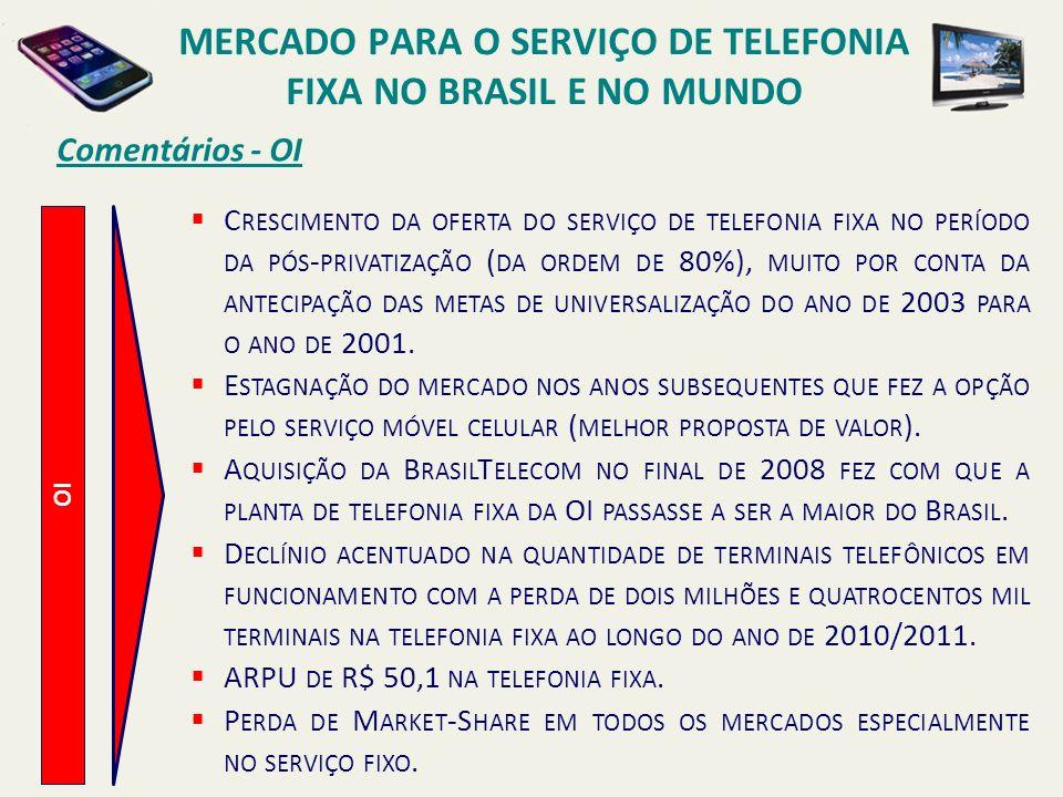 OI Comentários - OI C RESCIMENTO DA OFERTA DO SERVIÇO DE TELEFONIA FIXA NO PERÍODO DA PÓS - PRIVATIZAÇÃO ( DA ORDEM DE 80%), MUITO POR CONTA DA ANTECI