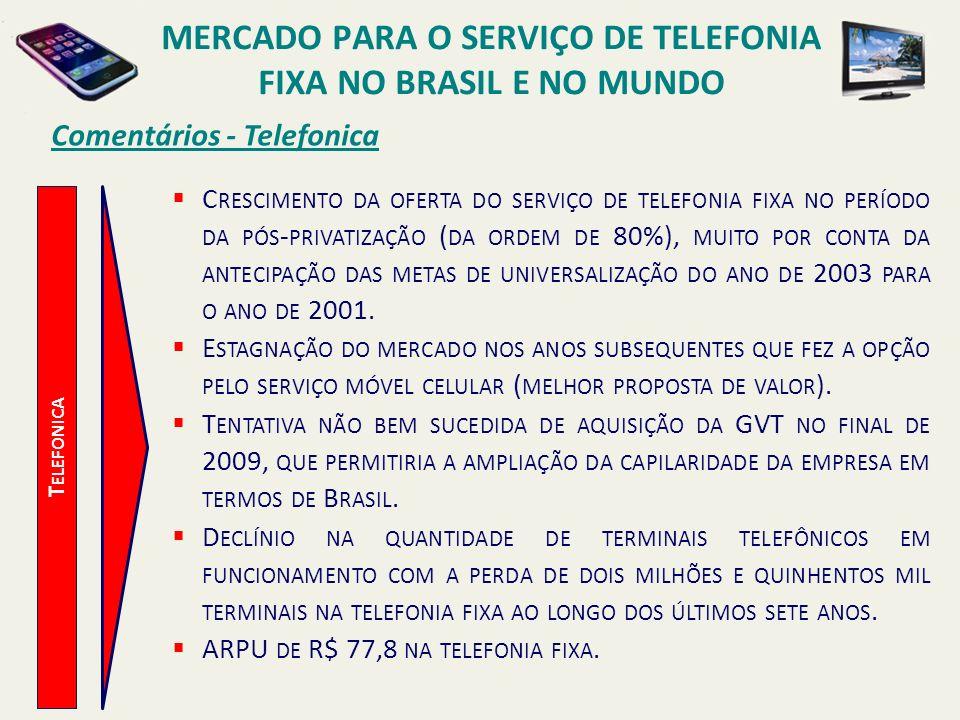 T ELEFONICA Comentários - Telefonica C RESCIMENTO DA OFERTA DO SERVIÇO DE TELEFONIA FIXA NO PERÍODO DA PÓS - PRIVATIZAÇÃO ( DA ORDEM DE 80%), MUITO PO