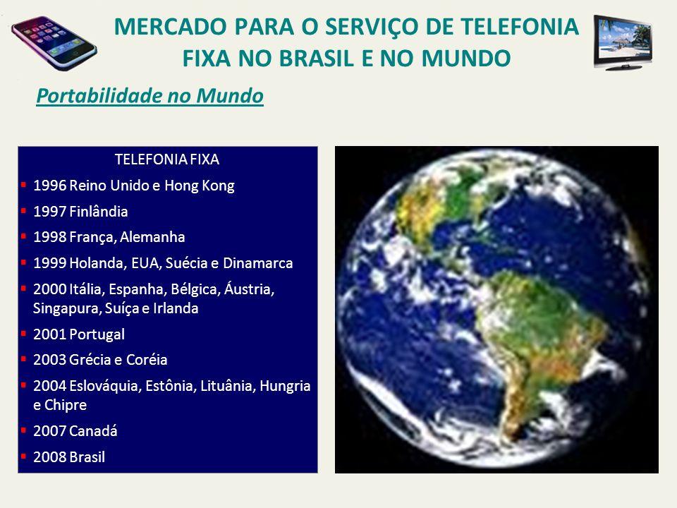Portabilidade no Mundo TELEFONIA FIXA 1996 Reino Unido e Hong Kong 1997 Finlândia 1998 França, Alemanha 1999 Holanda, EUA, Suécia e Dinamarca 2000 Itá