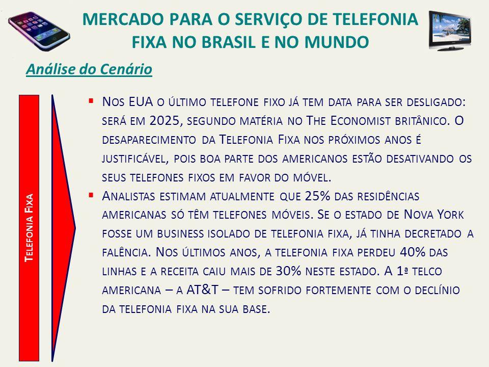 Análise do Cenário T ELEFONIA F IXA N OS EUA O ÚLTIMO TELEFONE FIXO JÁ TEM DATA PARA SER DESLIGADO : SERÁ EM 2025, SEGUNDO MATÉRIA NO T HE E CONOMIST