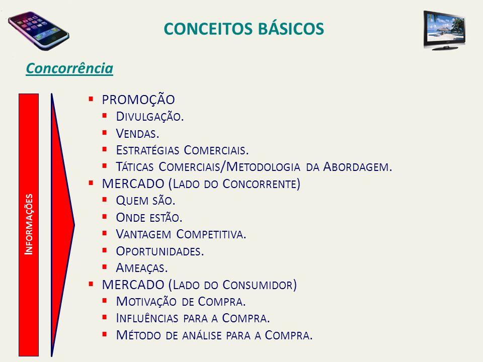 CONCEITOS BÁSICOS I NFORMAÇÕES Concorrência PROMOÇÃO D IVULGAÇÃO. V ENDAS. E STRATÉGIAS C OMERCIAIS. T ÁTICAS C OMERCIAIS /M ETODOLOGIA DA A BORDAGEM.