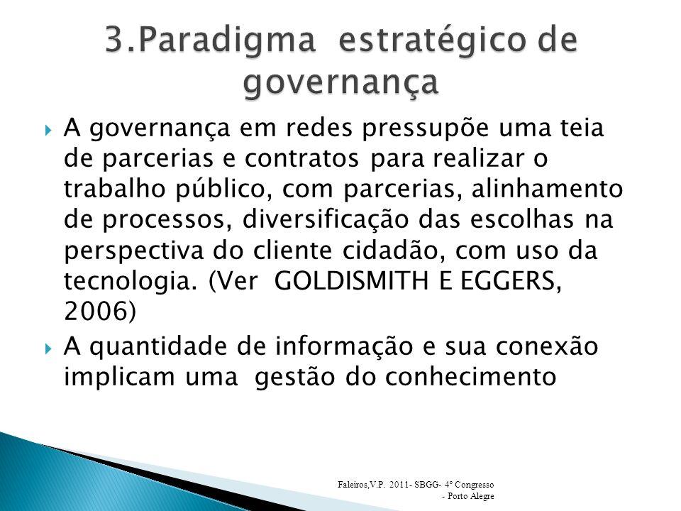 A governança em redes pressupõe uma teia de parcerias e contratos para realizar o trabalho público, com parcerias, alinhamento de processos, diversifi