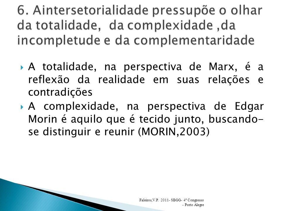 A totalidade, na perspectiva de Marx, é a reflexão da realidade em suas relações e contradições A complexidade, na perspectiva de Edgar Morin é aquilo que é tecido junto, buscando- se distinguir e reunir (MORIN,2003) Faleiros,V.P.