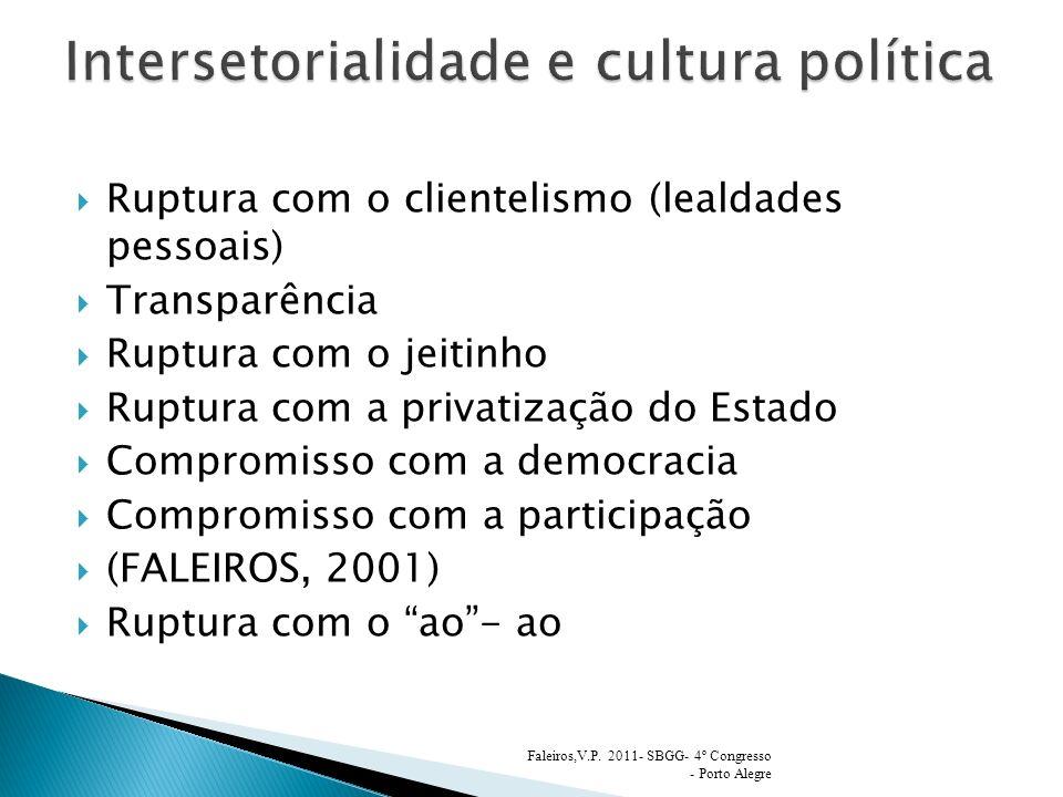 Ruptura com o clientelismo (lealdades pessoais) Transparência Ruptura com o jeitinho Ruptura com a privatização do Estado Compromisso com a democracia