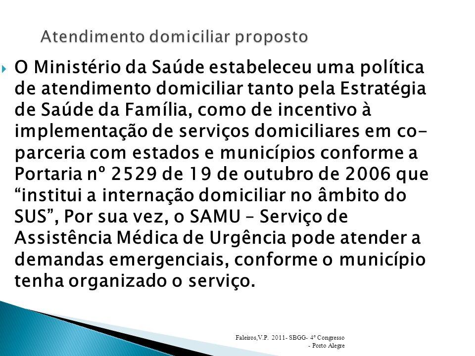O Ministério da Saúde estabeleceu uma política de atendimento domiciliar tanto pela Estratégia de Saúde da Família, como de incentivo à implementação