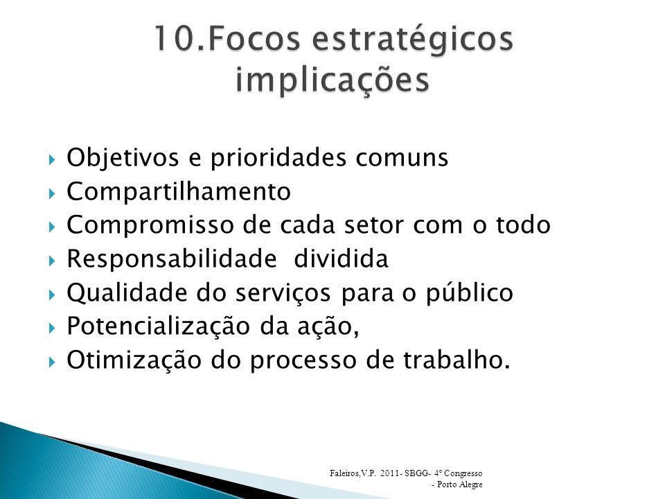 Objetivos e prioridades comuns Compartilhamento Compromisso de cada setor com o todo Responsabilidade dividida Qualidade do serviços para o público Po