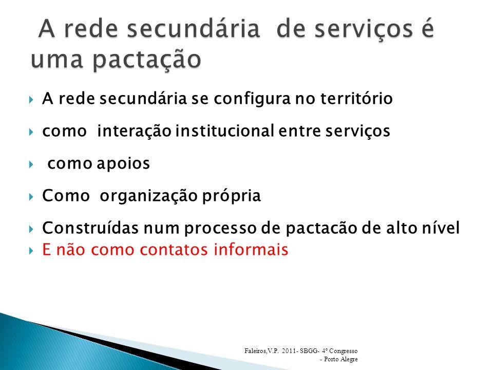 A rede secundária se configura no território como interação institucional entre serviços como apoios Como organização própria Construídas num processo de pactacão de alto nível E não como contatos informais Faleiros,V.P.