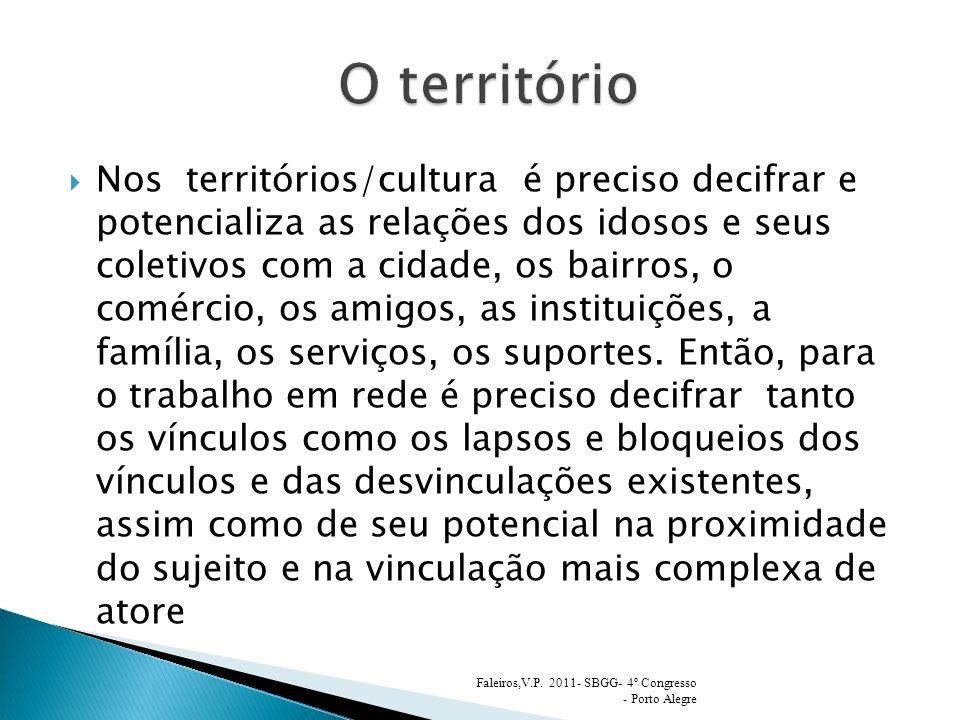 Nos territórios/cultura é preciso decifrar e potencializa as relações dos idosos e seus coletivos com a cidade, os bairros, o comércio, os amigos, as instituições, a família, os serviços, os suportes.