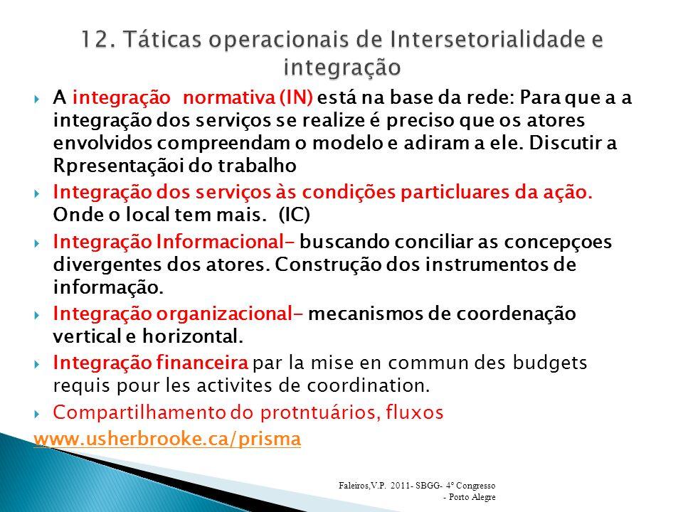 A integração normativa (IN) está na base da rede: Para que a a integração dos serviços se realize é preciso que os atores envolvidos compreendam o mod