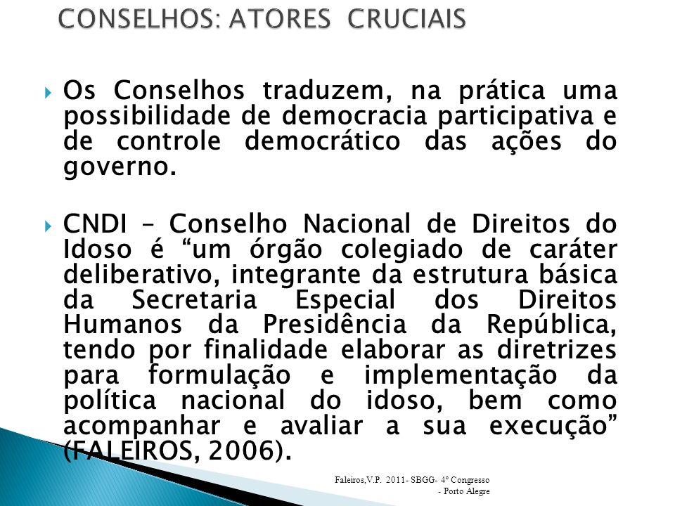 Os Conselhos traduzem, na prática uma possibilidade de democracia participativa e de controle democrático das ações do governo. CNDI – Conselho Nacion