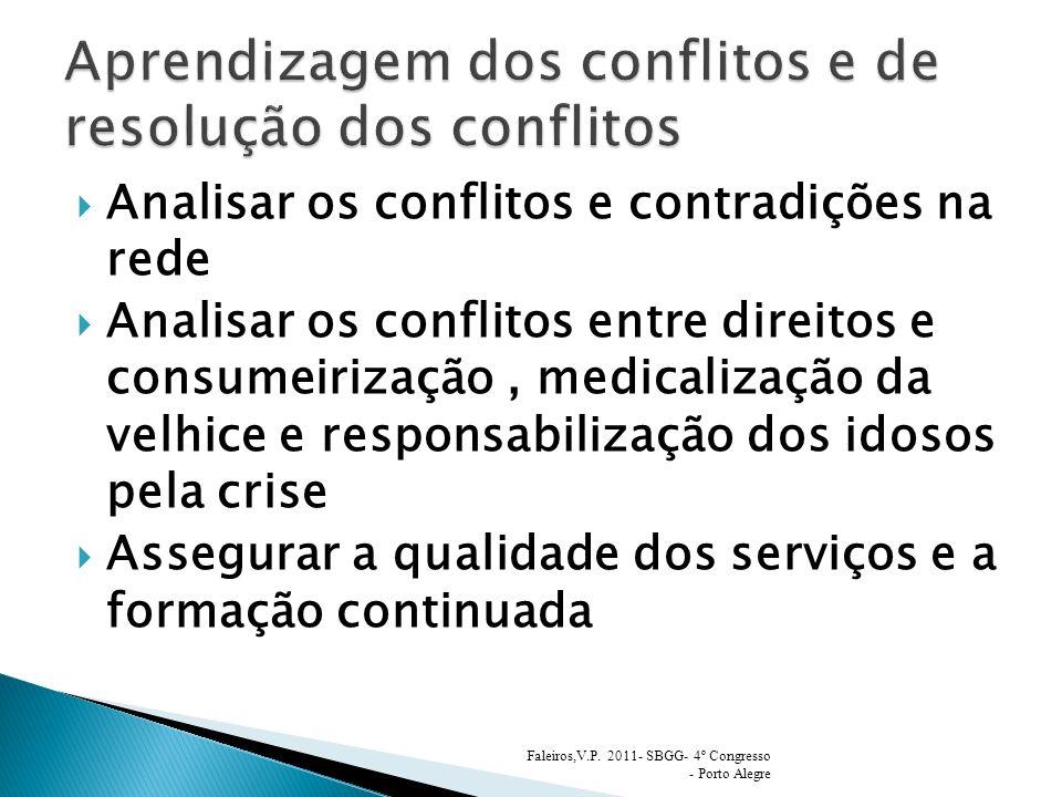 Analisar os conflitos e contradições na rede Analisar os conflitos entre direitos e consumeirização, medicalização da velhice e responsabilização dos