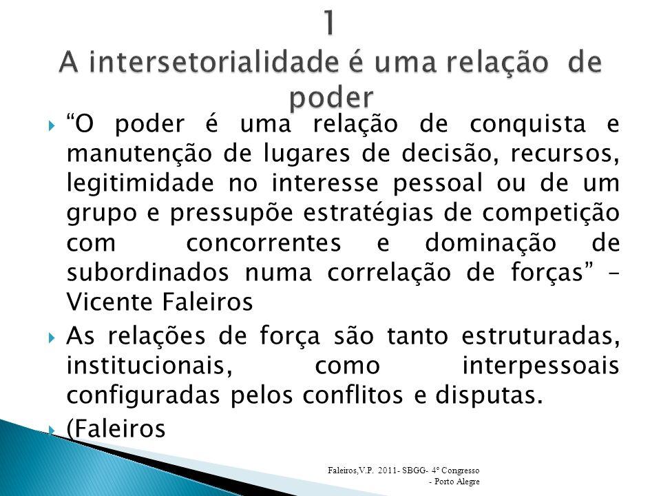 BRASIL, Ministério do Desenvolvimento Social e Combate a Fome.