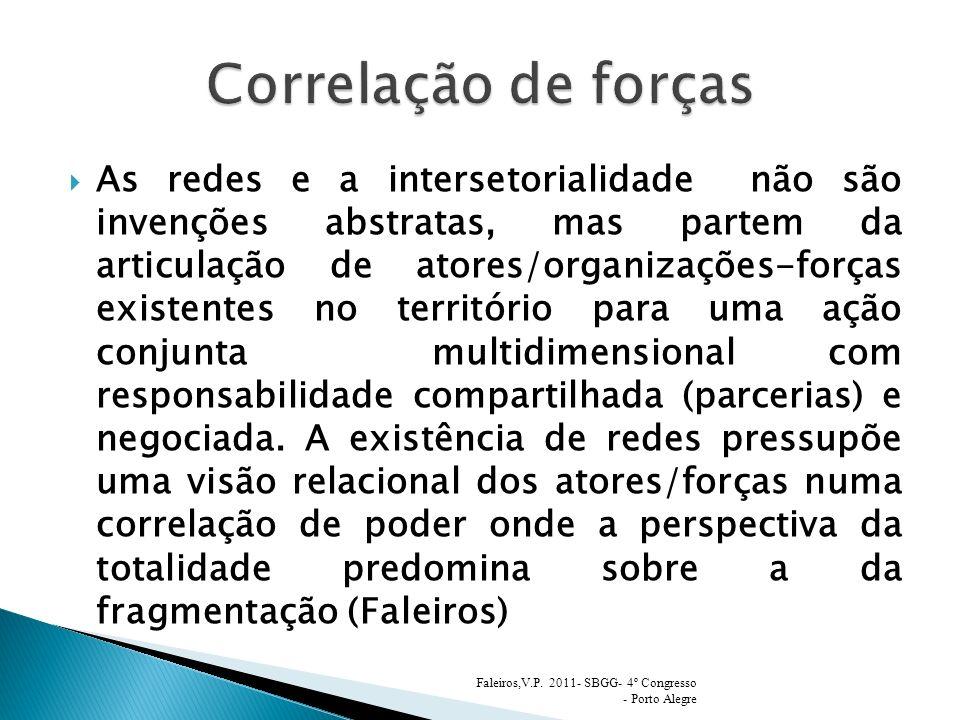 As redes e a intersetorialidade não são invenções abstratas, mas partem da articulação de atores/organizações-forças existentes no território para uma