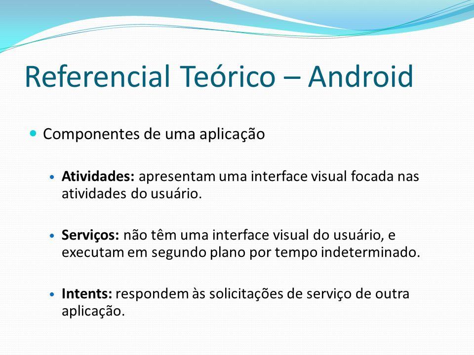 Componentes de uma aplicação Atividades: apresentam uma interface visual focada nas atividades do usuário. Serviços: não têm uma interface visual do u