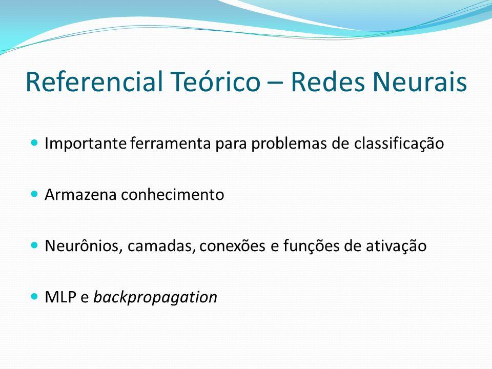 Referencial Teórico – Redes Neurais Importante ferramenta para problemas de classificação Armazena conhecimento Neurônios, camadas, conexões e funções