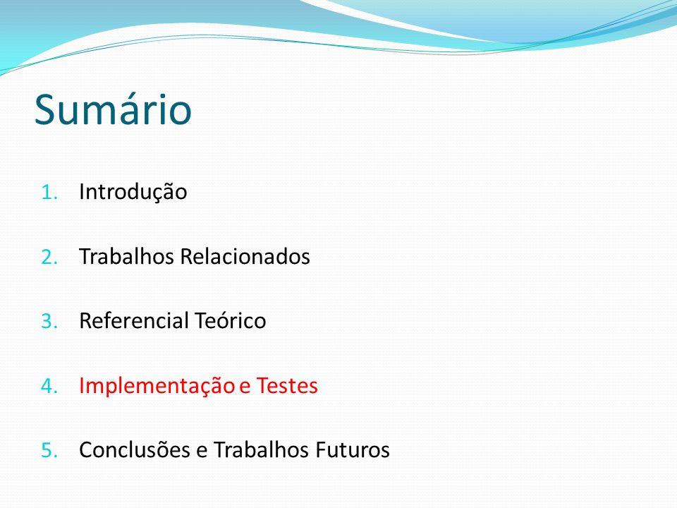 Sumário 1. Introdução 2. Trabalhos Relacionados 3. Referencial Teórico 4. Implementação e Testes 5. Conclusões e Trabalhos Futuros