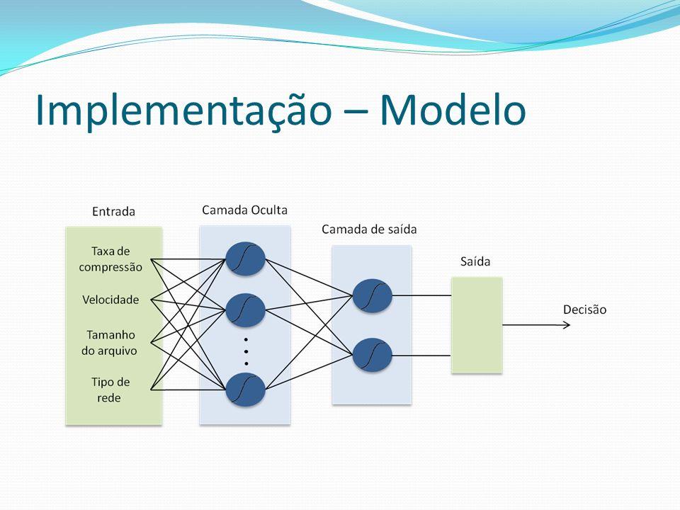 Implementação – Modelo