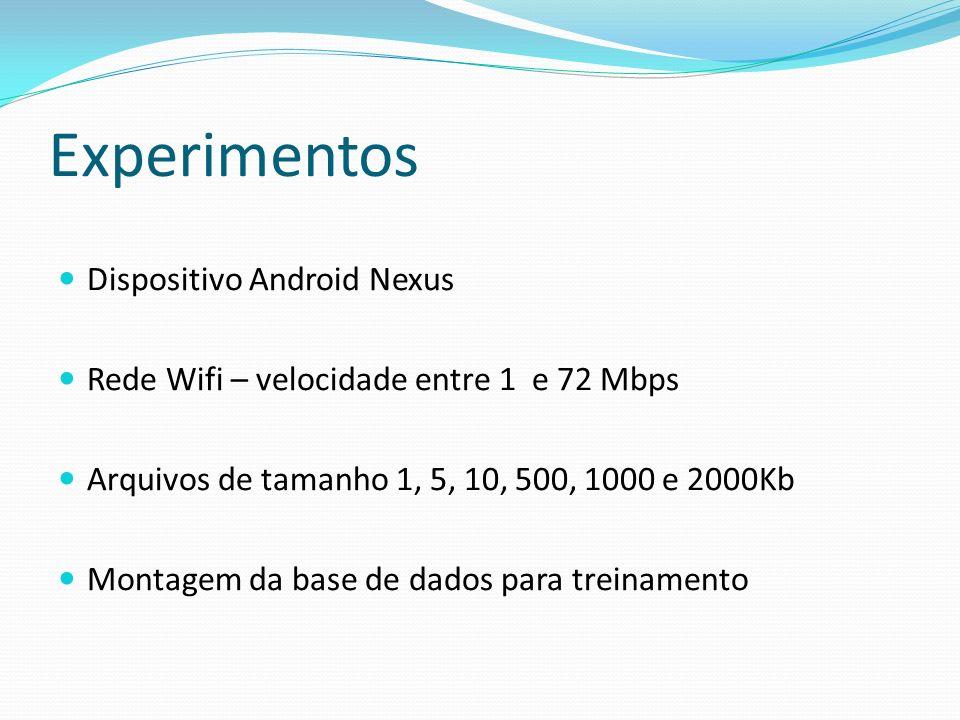 Experimentos Dispositivo Android Nexus Rede Wifi – velocidade entre 1 e 72 Mbps Arquivos de tamanho 1, 5, 10, 500, 1000 e 2000Kb Montagem da base de d