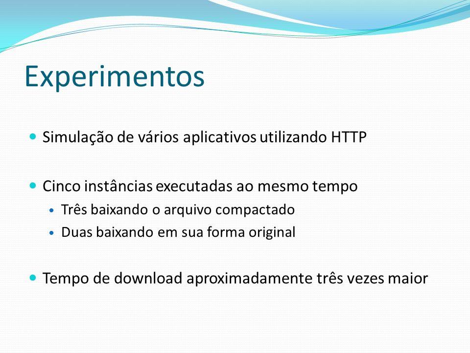 Simulação de vários aplicativos utilizando HTTP Cinco instâncias executadas ao mesmo tempo Três baixando o arquivo compactado Duas baixando em sua for