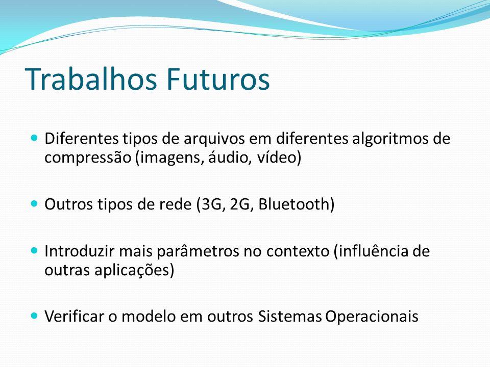 Trabalhos Futuros Diferentes tipos de arquivos em diferentes algoritmos de compressão (imagens, áudio, vídeo) Outros tipos de rede (3G, 2G, Bluetooth)