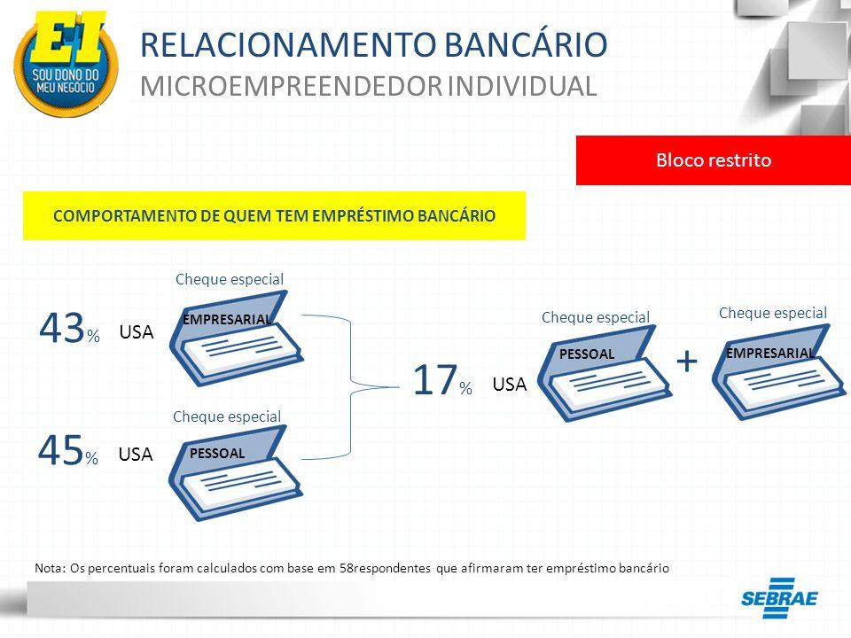 RELACIONAMENTO BANCÁRIO MICROEMPREENDEDOR INDIVIDUAL Bloco restrito Nota: Os percentuais foram calculados com base em 58respondentes que afirmaram ter