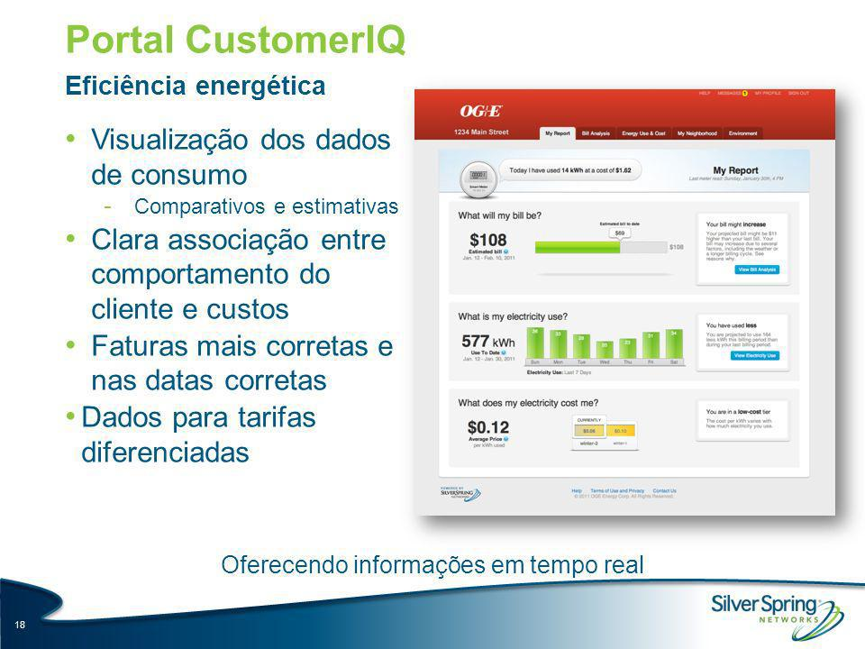 Portal CustomerIQ Visualização dos dados de consumo - Comparativos e estimativas Clara associação entre comportamento do cliente e custos Faturas mais