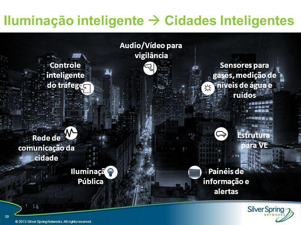 Iluminação inteligente Cidades Inteligentes 20 © 2013 Silver Spring Networks. All rights reserved. 20 Controle inteligente do tráfego Iluminação Públi