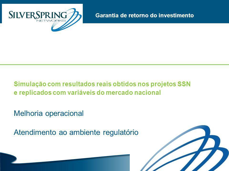 Simulação com resultados reais obtidos nos projetos SSN e replicados com variáveis do mercado nacional Atendimento ao ambiente regulatório Melhoria op