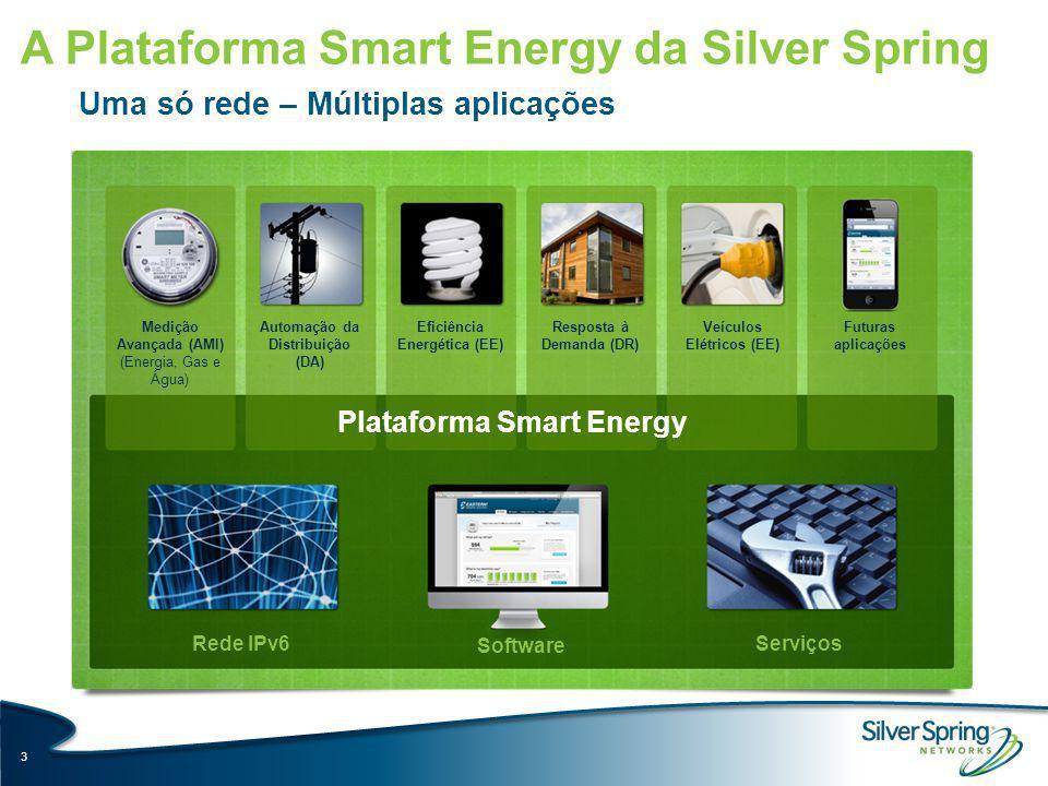 A Plataforma Smart Energy da Silver Spring Uma só rede – Múltiplas aplicações 3 Software Serviços Medição Avançada (AMI) (Energia, Gas e Água) Automaç