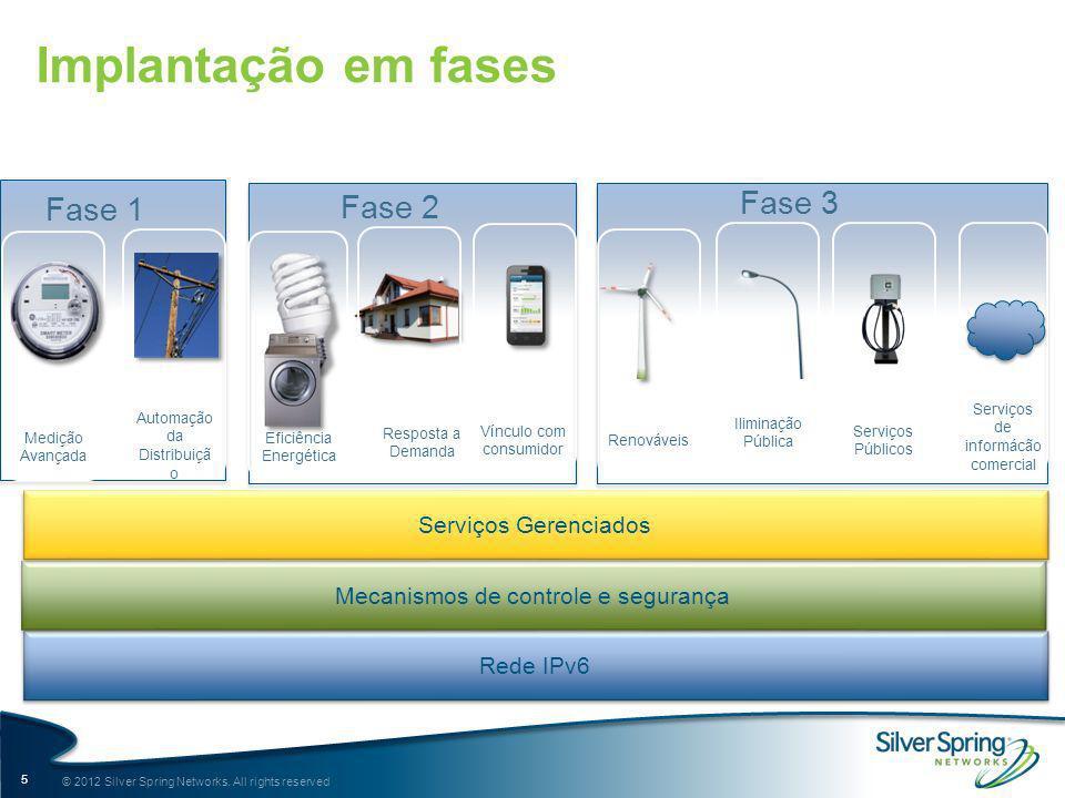 Implantação em fases Automação da Distribuiçã o Medição Avançada Resposta a Demanda Eficiência Energética Vínculo com consumidor Rede IPv6 5 © 2012 Si