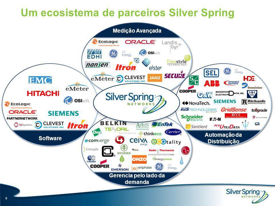 Um ecosistema de parceiros Silver Spring 8 Medição Avançada Software Automação da Distribuição Gerencia pelo lado da demanda