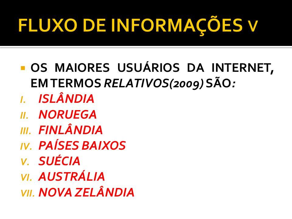 OS MAIORES USUÁRIOS DA INTERNET, EM TERMOS RELATIVOS(2009) SÃO: I. ISLÂNDIA II. NORUEGA III. FINLÂNDIA IV. PAÍSES BAIXOS V. SUÉCIA VI. AUSTRÁLIA VII.