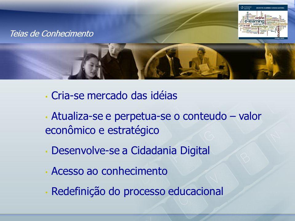 Cria-se mercado das idéias Atualiza-se e perpetua-se o conteudo – valor econômico e estratégico Desenvolve-se a Cidadania Digital Acesso ao conhecimento Redefinição do processo educacional Teias de Conhecimento