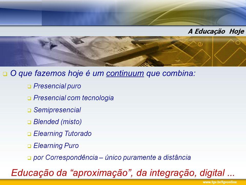 www.fgv.br/fgvonline A Educação Hoje O que fazemos hoje é um continuum que combina: Presencial puro Presencial com tecnologia Semipresencial Blended (