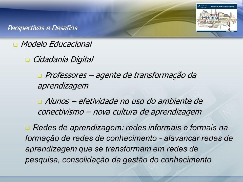 Perspectivas e Desafios Modelo Educacional Cidadania Digital Professores – agente de transformação da aprendizagem Alunos – efetividade no uso do ambi