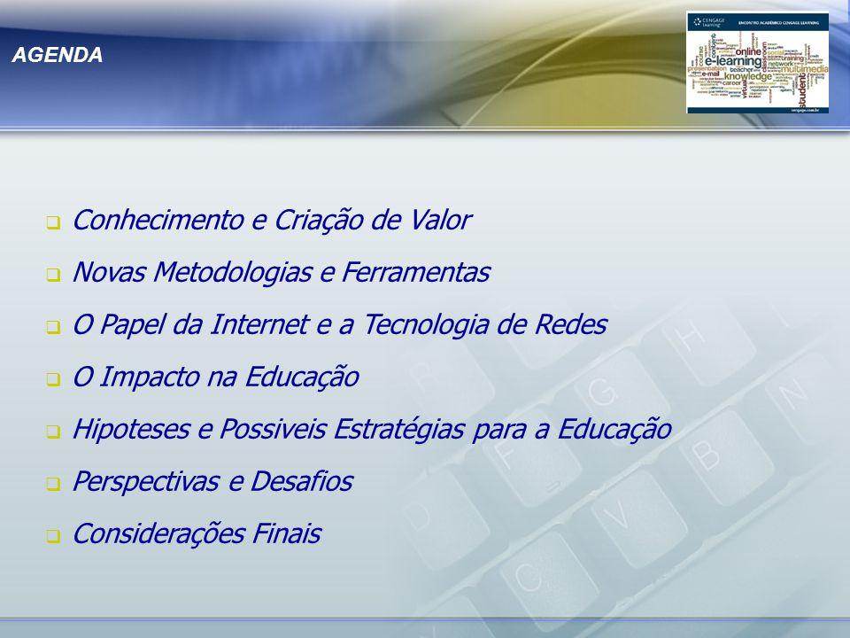 AGENDA Conhecimento e Criação de Valor Novas Metodologias e Ferramentas O Papel da Internet e a Tecnologia de Redes O Impacto na Educação Hipoteses e