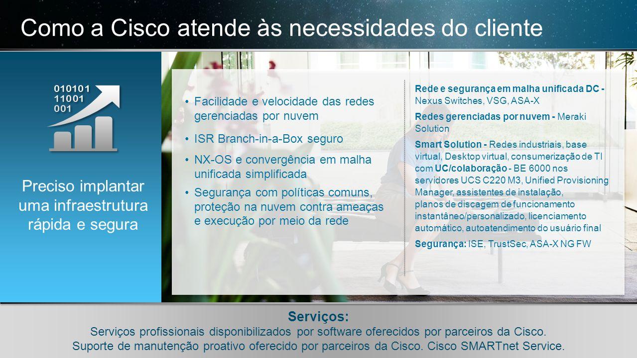 © 2010 Cisco e/ou suas afiliadas. Todos os direitos reservados. Confidencial da Cisco 10 © 2010 Cisco e/ou suas afiliadas. Todos os direitos reservado