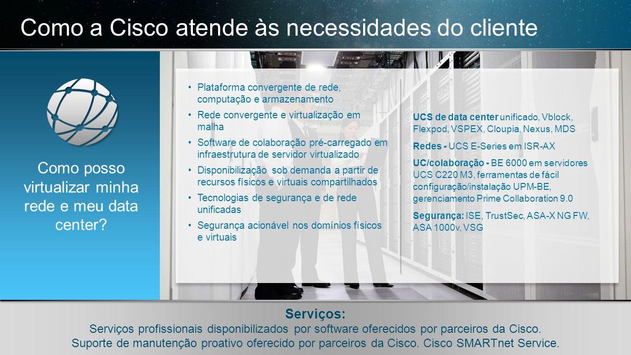 © 2010 Cisco e/ou suas afiliadas. Todos os direitos reservados. Confidencial da Cisco 11 © 2010 Cisco e/ou suas afiliadas. Todos os direitos reservado