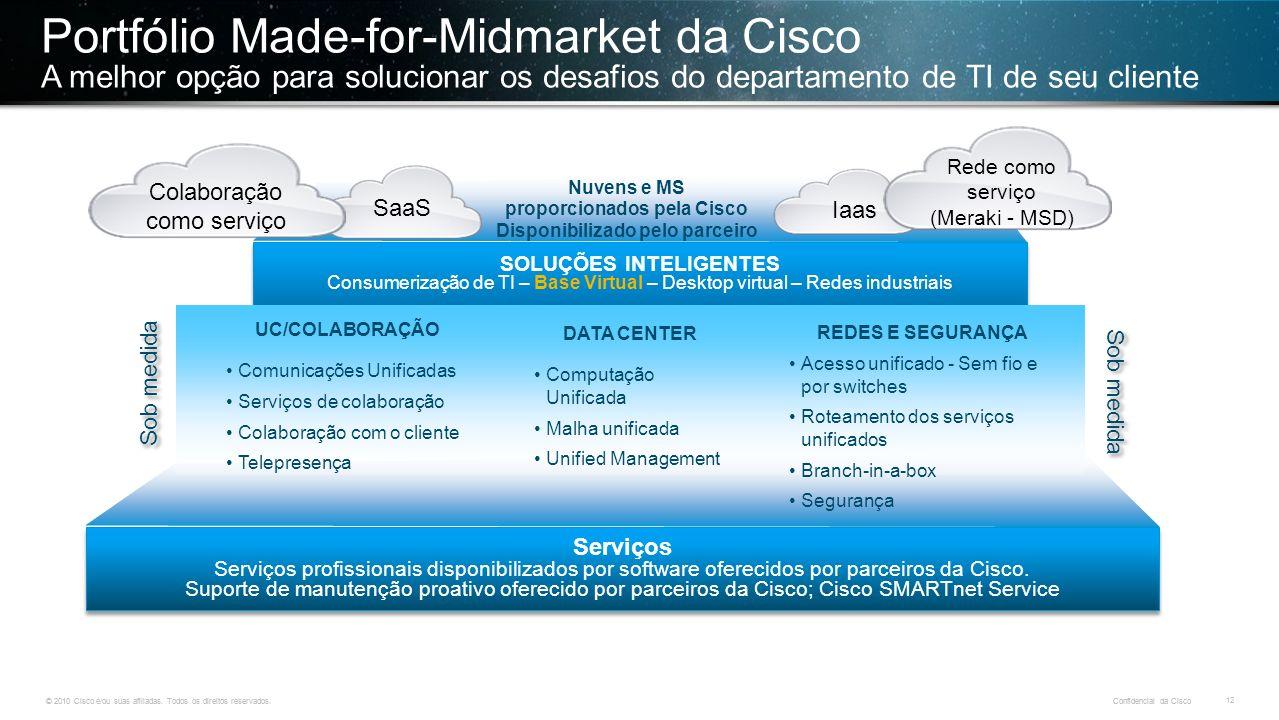 © 2010 Cisco e/ou suas afiliadas. Todos os direitos reservados. Confidencial da Cisco 12 © 2010 Cisco e/ou suas afiliadas. Todos os direitos reservado