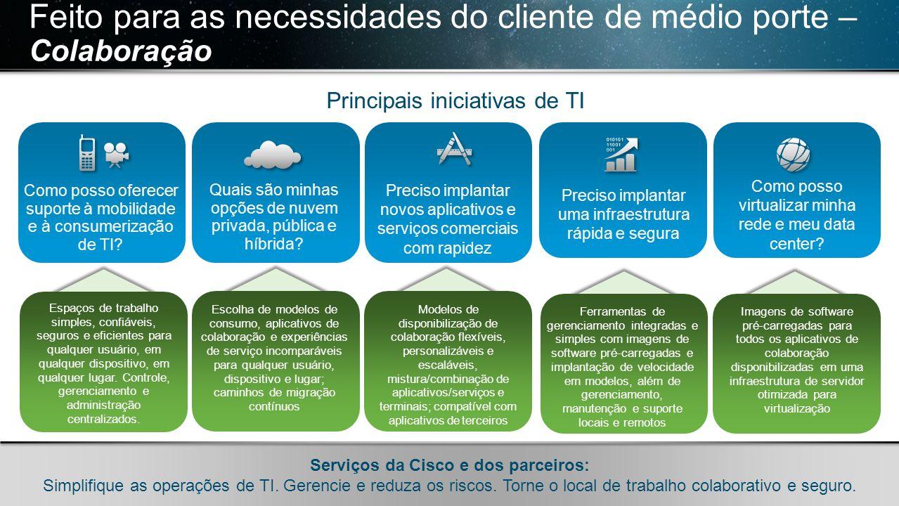 © 2010 Cisco e/ou suas afiliadas. Todos os direitos reservados. Confidencial da Cisco 14 © 2010 Cisco e/ou suas afiliadas. Todos os direitos reservado