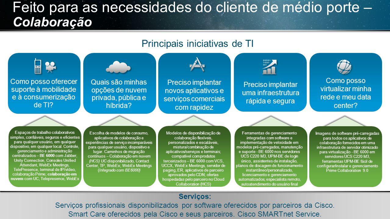 © 2010 Cisco e/ou suas afiliadas. Todos os direitos reservados. Confidencial da Cisco 15 © 2010 Cisco e/ou suas afiliadas. Todos os direitos reservado