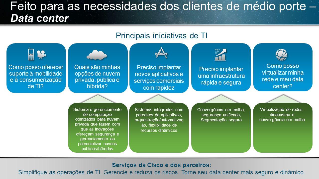 © 2010 Cisco e/ou suas afiliadas. Todos os direitos reservados. Confidencial da Cisco 17 © 2010 Cisco e/ou suas afiliadas. Todos os direitos reservado