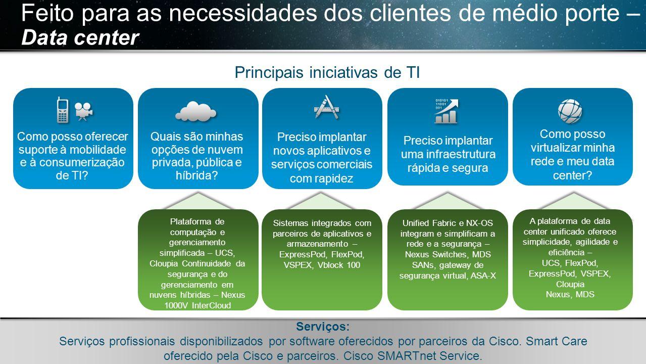© 2010 Cisco e/ou suas afiliadas. Todos os direitos reservados. Confidencial da Cisco 18 © 2010 Cisco e/ou suas afiliadas. Todos os direitos reservado