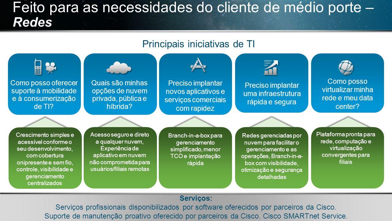© 2010 Cisco e/ou suas afiliadas. Todos os direitos reservados. Confidencial da Cisco 20 © 2010 Cisco e/ou suas afiliadas. Todos os direitos reservado