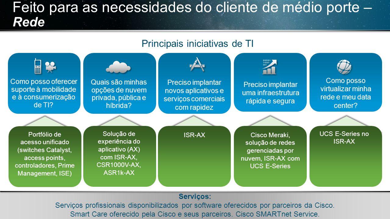 © 2010 Cisco e/ou suas afiliadas. Todos os direitos reservados. Confidencial da Cisco 21 © 2010 Cisco e/ou suas afiliadas. Todos os direitos reservado
