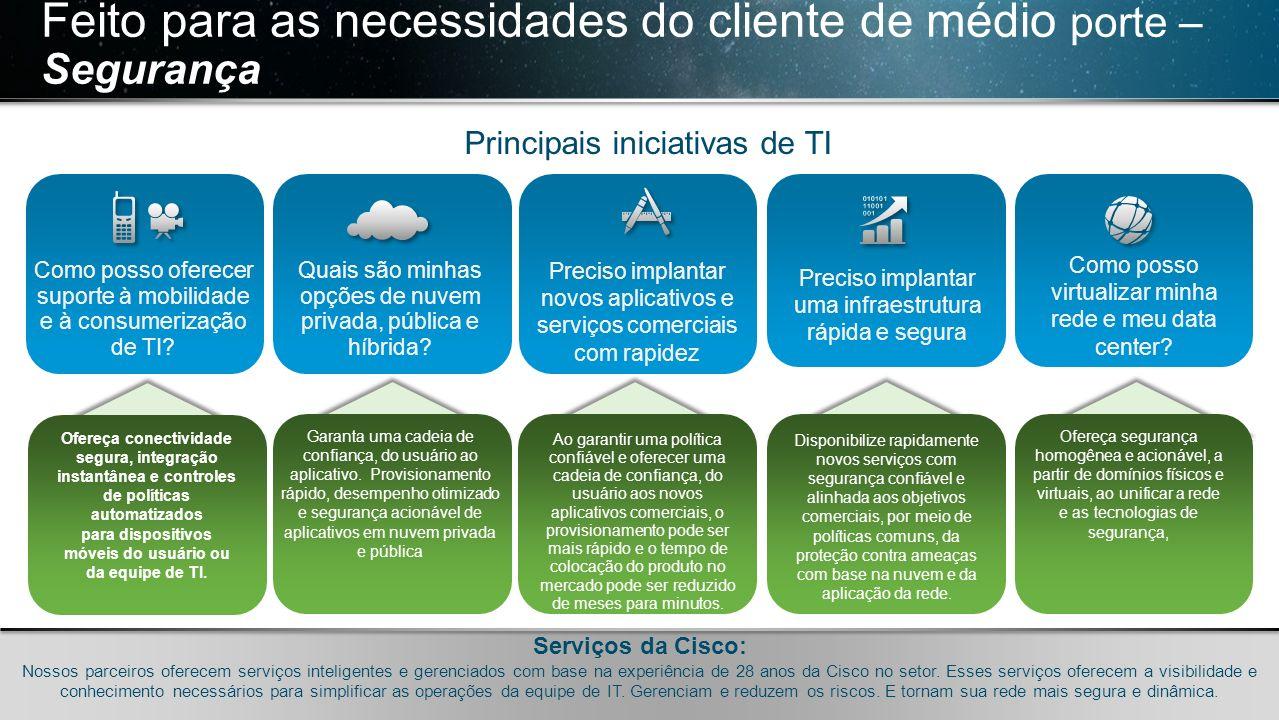 © 2010 Cisco e/ou suas afiliadas. Todos os direitos reservados. Confidencial da Cisco 23 © 2010 Cisco e/ou suas afiliadas. Todos os direitos reservado