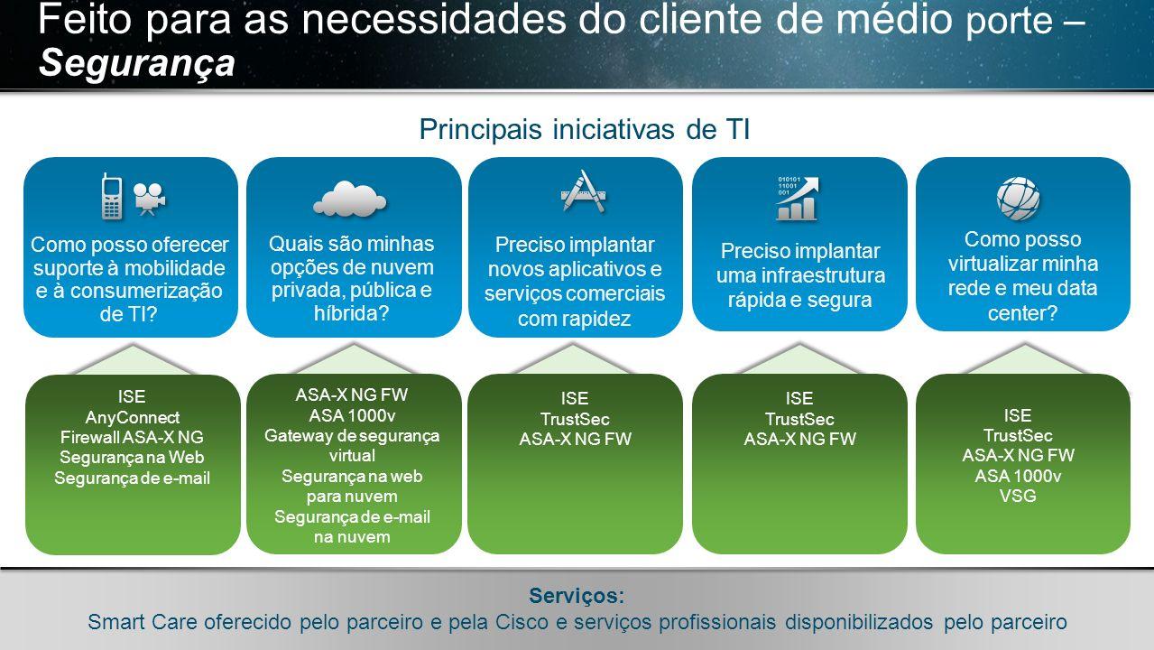 © 2010 Cisco e/ou suas afiliadas. Todos os direitos reservados. Confidencial da Cisco 24 © 2010 Cisco e/ou suas afiliadas. Todos os direitos reservado