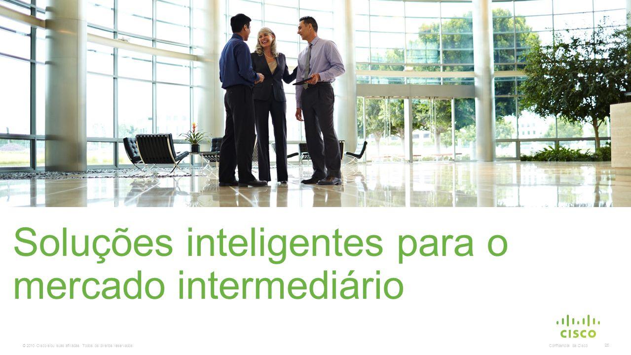 © 2010 Cisco e/ou suas afiliadas. Todos os direitos reservados. Confidencial da Cisco 25 Soluções inteligentes para o mercado intermediário