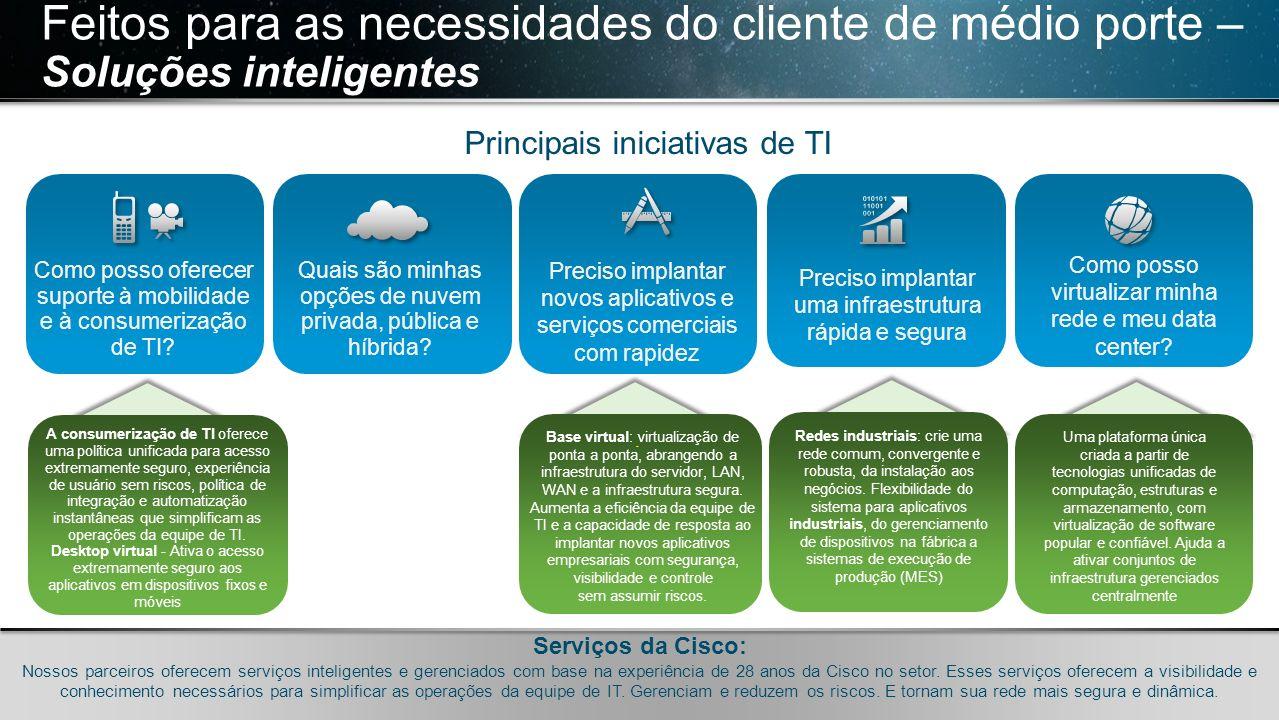 © 2010 Cisco e/ou suas afiliadas. Todos os direitos reservados. Confidencial da Cisco 26 © 2010 Cisco e/ou suas afiliadas. Todos os direitos reservado