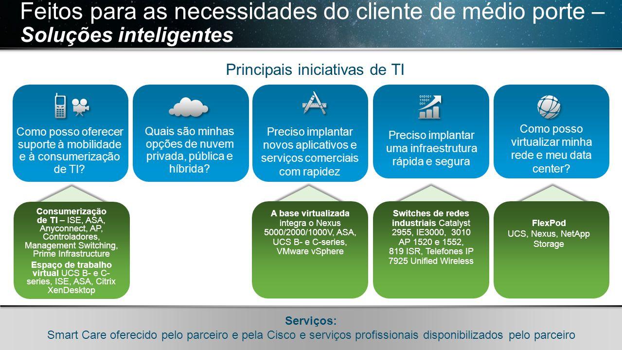 © 2010 Cisco e/ou suas afiliadas. Todos os direitos reservados. Confidencial da Cisco 27 © 2010 Cisco e/ou suas afiliadas. Todos os direitos reservado